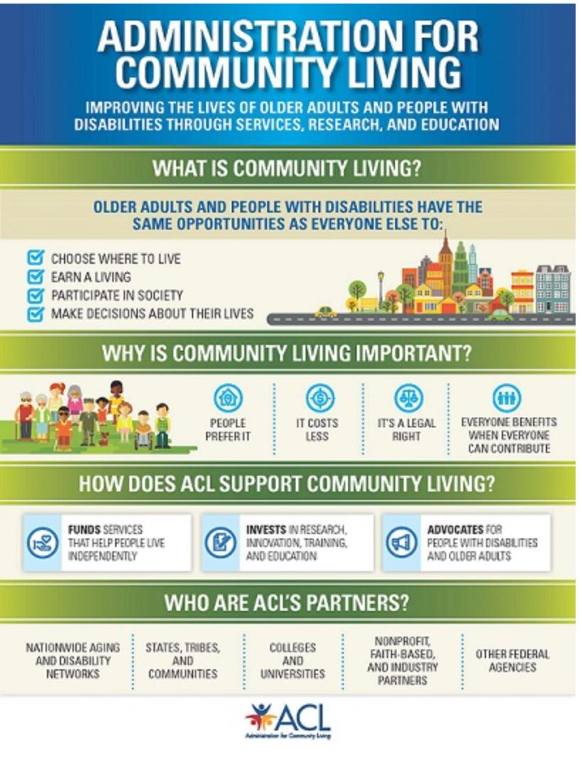 Cover art for: ACL- Administration for Community Living